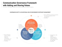 Communication Governance Framework With Adding And Sharing Values Ppt PowerPoint Presentation Gallery Example Topics PDF