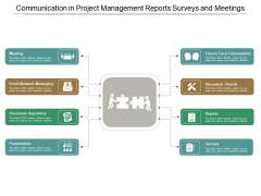 Communication In Project Management Reports Surveys And Meetings Ppt PowerPoint Presentation Inspiration Graphic Tips