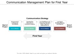 Communication Management Plan For First Year Ppt PowerPoint Presentation File Format Ideas