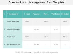 Communication Management Plan Template Ppt Powerpoint Presentation Infographic Template Layouts