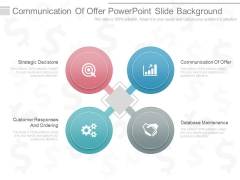 Communication Of Offer Powerpoint Slide Background