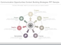 Communication Opportunities Content Building Strategies Ppt Sample