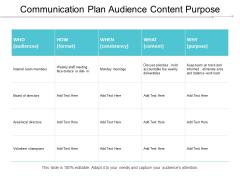 Communication Plan Audience Content Purpose Ppt PowerPoint Presentation Outline Master Slide