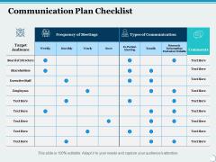 Communication Plan Checklist Ppt PowerPoint Presentation Portfolio Smartart