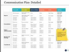 Communication Plan Detailed Ppt PowerPoint Presentation Model Layout Ideas