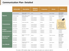 Communication Plan Detailed Ppt PowerPoint Presentation Pictures Template