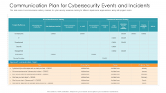 Communication Plan For Cybersecurity Events And Incidents Hacking Prevention Awareness Training For IT Security Background PDF