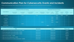 Communication Plan For Cybersecurity Events And Incidents Ppt Icon Good PDF