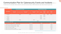 Communication Plan For Cybersecurity Events And Incidents Ppt Ideas Introduction PDF