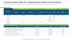 Communication Plan For Cybersecurity Events And Incidents Ppt Inspiration Graphic Images PDF