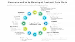 Communication Plan For Marketing Of Goods With Social Media Ppt File Layout Ideas PDF