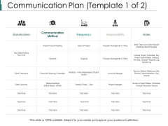 Communication Plan Frequency Ppt PowerPoint Presentation Styles Topics
