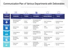 Communication Plan Of Various Departments With Deliverables Ppt PowerPoint Presentation Summary Ideas PDF