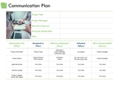 Communication Plan Ppt PowerPoint Presentation Model File Formats