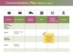 Communication Plan Template 2 Ppt PowerPoint Presentation Model Display