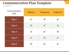 Communication Plan Template Ppt PowerPoint Presentation Images