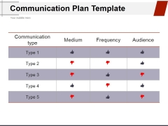 Communication Plan Template Ppt PowerPoint Presentation Model Examples