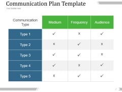 Communication Plan Template Ppt PowerPoint Presentation Pictures