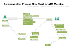 Communication Process Flow Chart For ATM Machine Ppt PowerPoint Presentation Gallery PDF