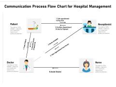 Communication Process Flow Chart For Hospital Management Ppt PowerPoint Presentation Ideas Infographic Template PDF
