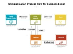 Communication Process Flow For Business Event Ppt PowerPoint Presentation Visuals PDF