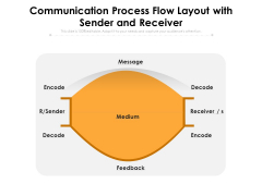 Communication Process Flow Layout With Sender And Receiver Ppt PowerPoint Presentation Summary PDF