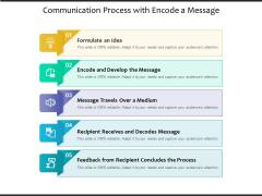 Communication Process With Encode A Message Ppt PowerPoint Presentation Portfolio Background Images PDF