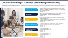 Communication Strategies To Enhance Vendor Management Efficiency Summary PDF