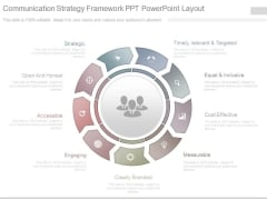 Communication Strategy Framework Ppt Powerpoint Layout