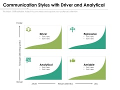 Communication Styles With Driver And Analytical Ppt PowerPoint Presentation File Ideas PDF