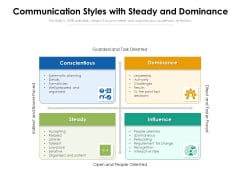 Communication Styles With Steady And Dominance Ppt PowerPoint Presentation Gallery Samples PDF