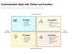 Communication Styles With Thinker And Socializer Ppt PowerPoint Presentation File Model PDF
