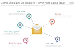 Communications Applications Powerpoint Slides Ideas