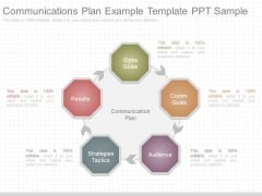 Communications Plan Example Template Ppt Sample