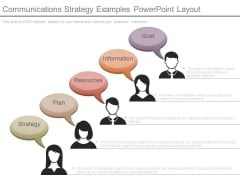 Communications Strategy Examples Powerpoint Layout