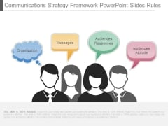 Communications Strategy Framework Powerpoint Slides Rules