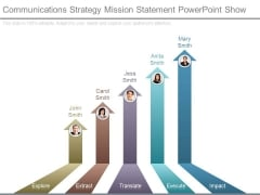 Communications Strategy Mission Statement Powerpoint Show