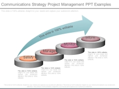 Communications Strategy Project Management Ppt Examples