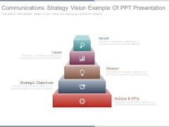 Communications Strategy Vision Example Of Ppt Presentation