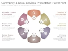 Community And Social Services Presentation Powerpoint