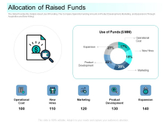 Community Capitalization Pitch Deck Allocation Of Raised Funds Structure Pdf