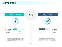 Community Capitalization Pitch Deck Comparison Brochure Pdf
