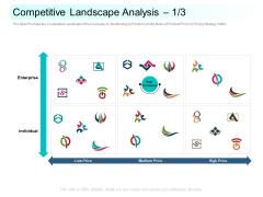 Community Capitalization Pitch Deck Competitive Landscape Analysis Enterprise Guidelines Pdf