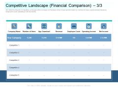 Community Capitalization Pitch Deck Competitive Landscape Financial Comparison Count Graphics Pdf