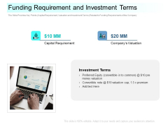 Community Capitalization Pitch Deck Funding Requirement And Investment Terms Graphics Pdf