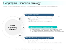 Community Capitalization Pitch Deck Geographic Expansion Strategy Themes Pdf