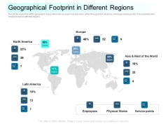 Community Capitalization Pitch Deck Geographical Footprint In Different Regions Download Pdf