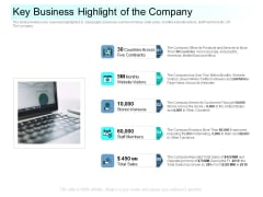 Community Capitalization Pitch Deck Key Business Highlight Of The Company Guidelines Pdf
