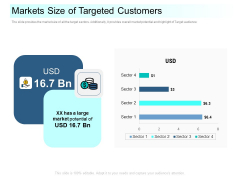 Community Capitalization Pitch Deck Markets Size Of Targeted Customers Information Pdf