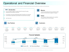 Community Capitalization Pitch Deck Operational And Financial Overview Demonstration Pdf